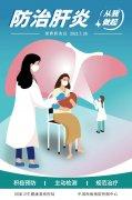 """2021年""""世界肝炎日""""宣传主题及健康知识"""